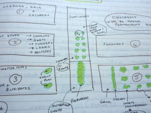 My paper version of garden Tetris